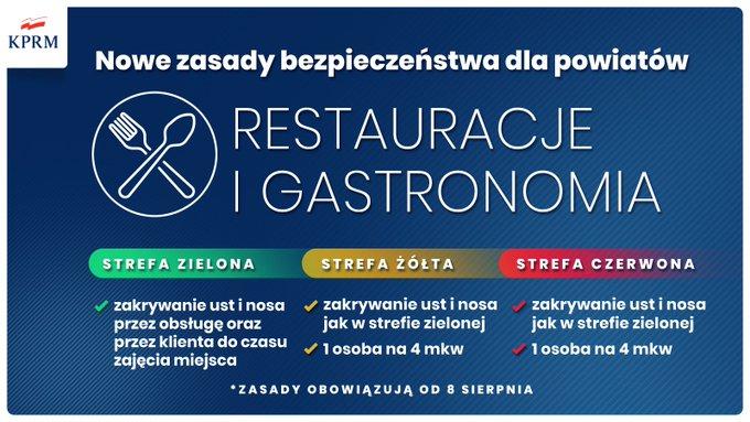 Ситуация с коронавирусом в Польше